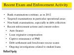 recent exam and enforcement activity