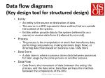 data flow diagrams key design tool for structured design