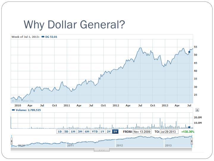 Why dollar general