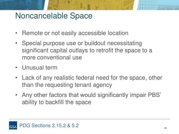Noncancelable Space