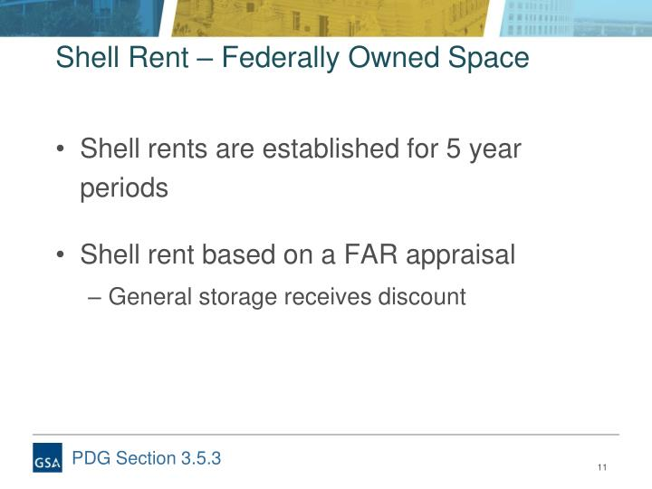 Shell Rent – Federally Owned Space