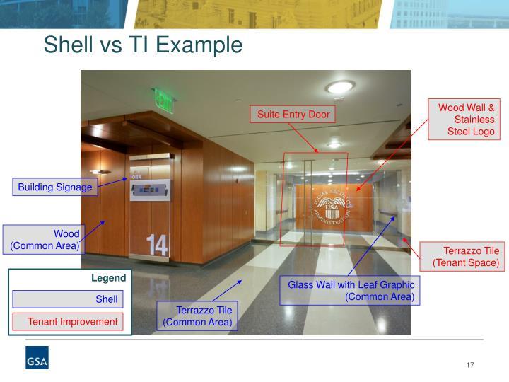 Shell vs TI Example
