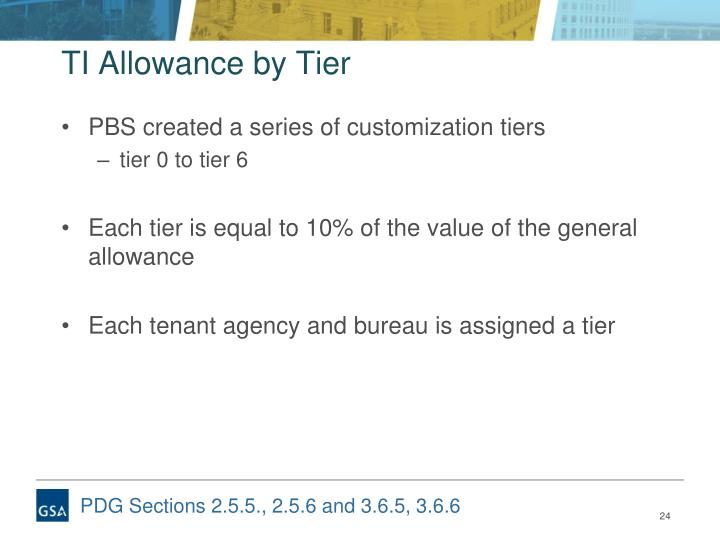 TI Allowance by Tier