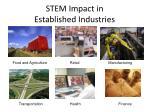 stem impact in established industries