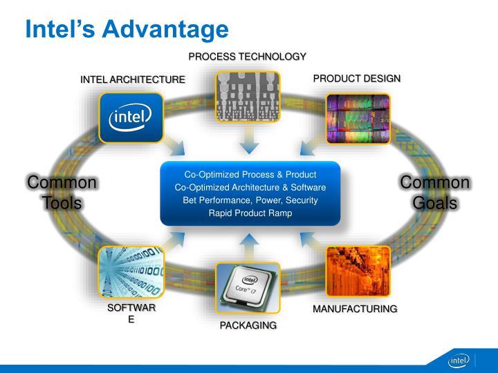Intel's Advantage
