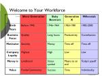 welcome to your workforce