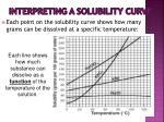interpreting a solubility curve