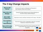 the 5 big change impacts