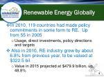 renewable energy globally