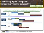 contracting types compared scheduling timeline perspective