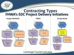 contracting types