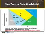 new zealand selection model