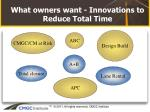 what owners want innovations to reduce total time