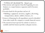 types of budgets start up