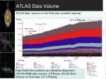 atlas data volume