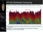 atlas distributed computing