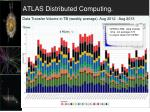 atlas distributed computing2