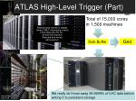 atlas high level trigger part