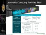 leadership computing facilities titan