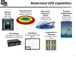 modernized gps capabilities