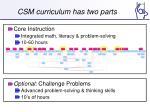 csm curriculum has two parts