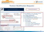 position modification requests1