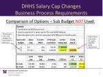 dhhs salary cap changes business process requirements2