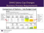 dhhs salary cap changes business process requirements3