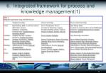 6 integrated framework for process and knowledge management 1