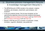 business process management lifecycle knowledge management lifecycle 1