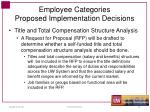 employee categories proposed implementation decisions2