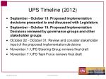 ups timeline 2012