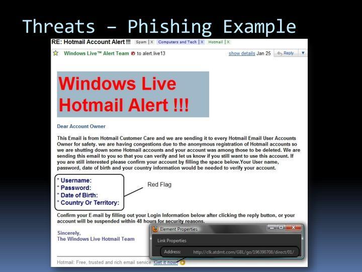 Threats – Phishing Example