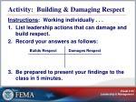 activity building damaging respect