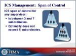 ics management span of control