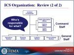 ics organization review 2 of 2