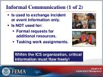 informal communication 1 of 2