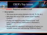 cber s top issues