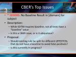 cber s top issues1