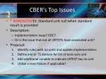 cber s top issues2