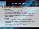 cber s top issues5