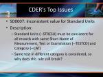 cder s top issues16