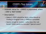 cder s top issues18