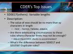 cder s top issues21