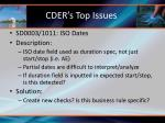 cder s top issues6