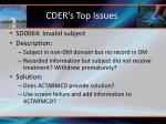 cder s top issues8