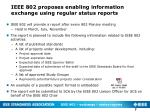 ieee 802 proposes enabling information exchange using regular status reports