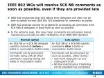 ieee 802 wgs will resolve sc6 nb comments as soon as possible even if they are provided late