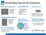 accelerating value for our customers