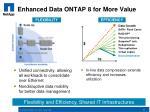 enhanced data ontap 8 for more value